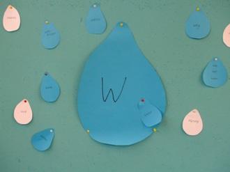 Uitgelezene jufjanneke.nl - Water heb je nodig... WC-85