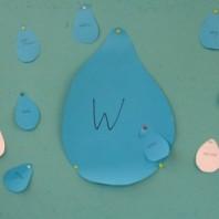 Kleurplaten Thema Water.Jufjanneke Nl Water Heb Je Nodig